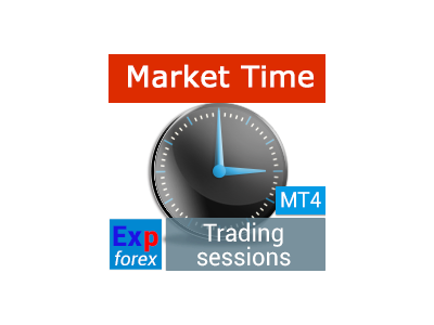 在MetaTrader市场下载MetaTrader 4的'Ind4 Market Time Pad' 技术指标