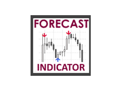 在MetaTrader市场购买MetaTrader 4的'Forecast Indicator' 技术指标
