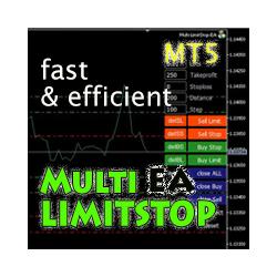 在MetaTrader市场购买MetaTrader 5的'Multi LimitStop EA' 交易工具