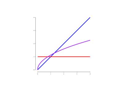 在MetaTrader市场购买MetaTrader 5的'Fractional calculus Indicator' 技术指标