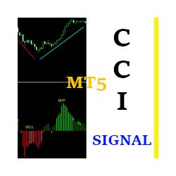 在MetaTrader市场购买MetaTrader 5的'CCI Signal For MT5' 技术指标